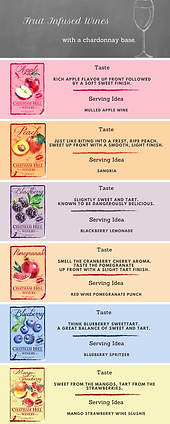 Know your wines (9).png