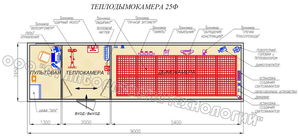 ТДК 25Ф план