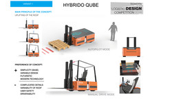 Toyota forklifts competition