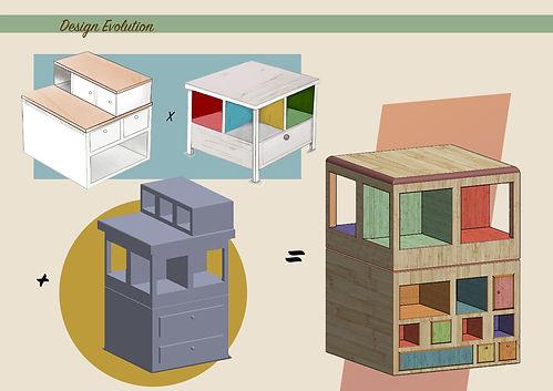 Design Evoltion .jpg