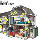 Asbestos-Were-It-Hides