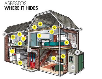 wiltshire-asbestos-survey