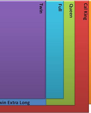 Mattress Size Chart.png