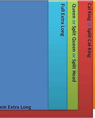 Adjustable base Mattress Size Chart.png