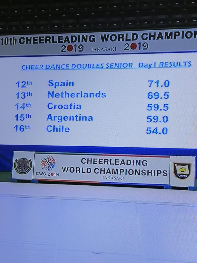 Cheerleading Argentino en el mundo!
