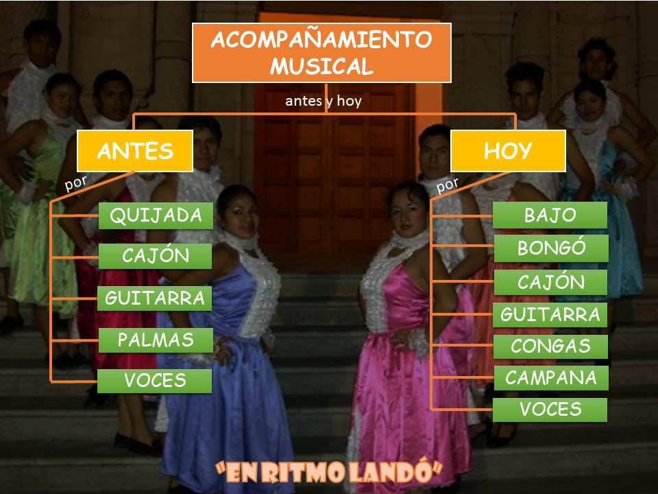 La Danza Y Su Música Toromataet5b