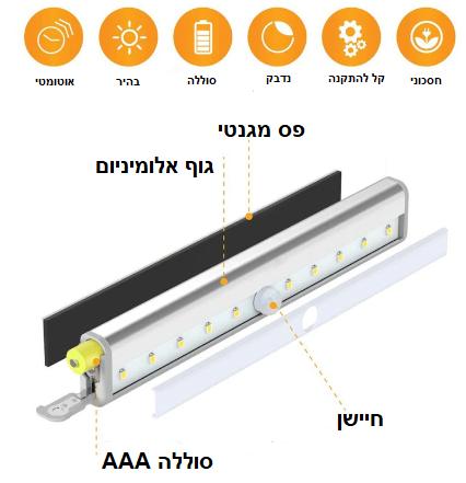 מנורת לדים בעלת חיישן תנועה להדלקה אוטומטית