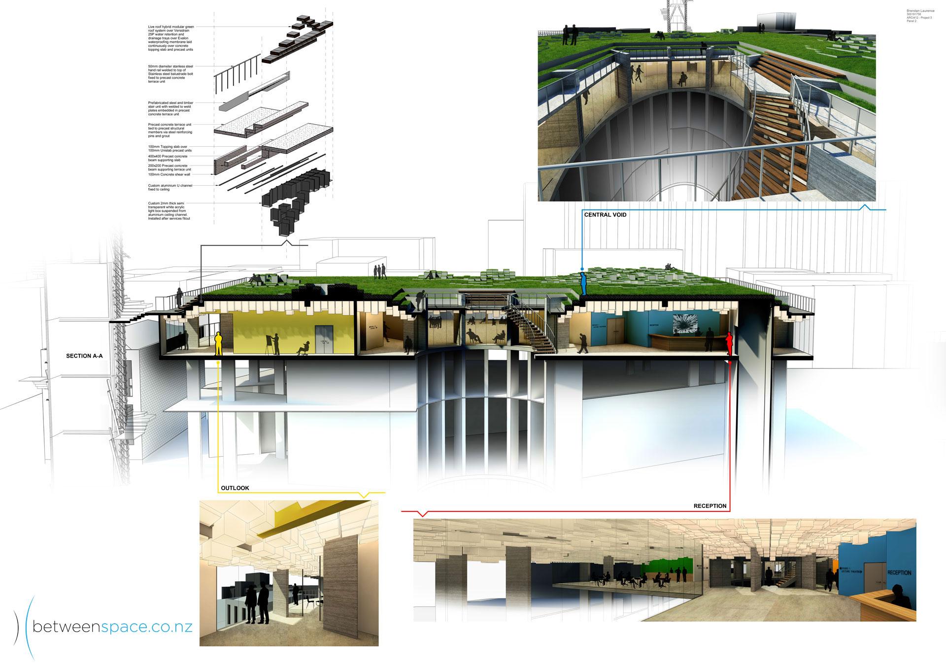 Brendan-Laurence-300191758---ARCI421---Project-3---Final-Panels-2