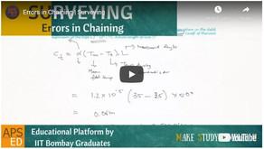 Linear Measurement: Errors in Linear Measurement