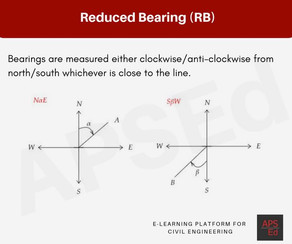 Reduced Bearing (RB) / Quadrantal Bearing (QB) | Surveying