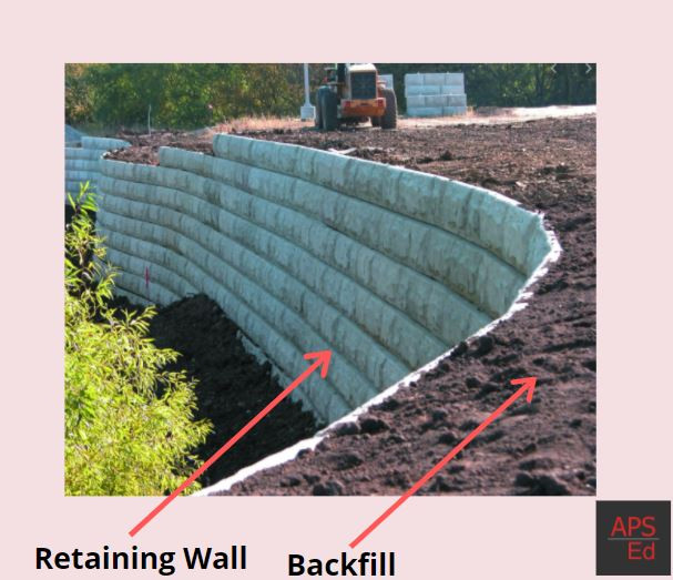 Retaining wall and backfill