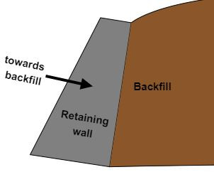 Passive Earth Pressure, Wall moving towards backfill