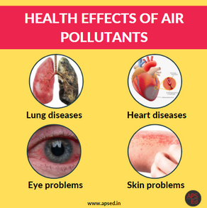 Health Effects of Air Pollutants