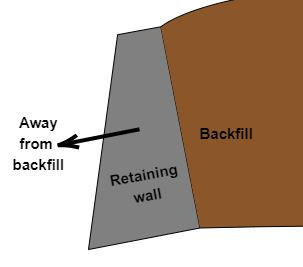 Active Earth Pressure, wall moving away from backfill
