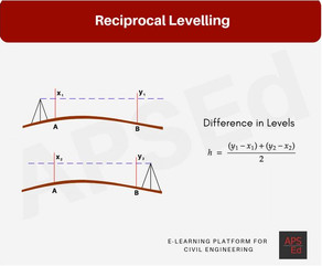 Reciprocal Levelling | Curvature and Refraction Correction