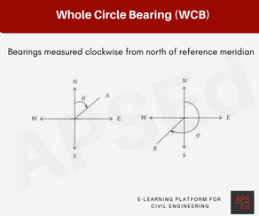 Whole Circle Bearing (WCB) | Concept and Problems | Surveying
