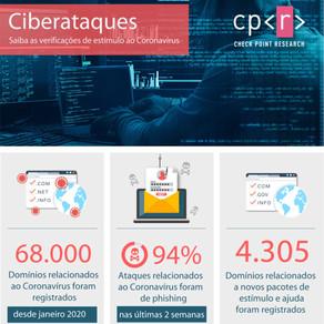 CHECK POINT - Cibercriminosos atacam empresas e cidadãos para roubar o dinheiro de auxílio