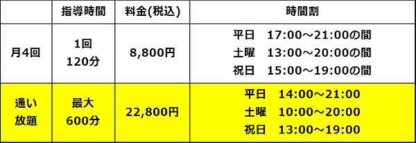 中12生料金.png