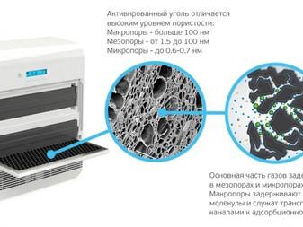 Вентиляция с защитой от запахов, выхлопных и других газов