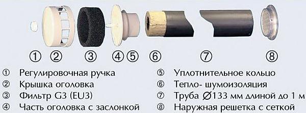 Устройство приточного клапана КИВ-125