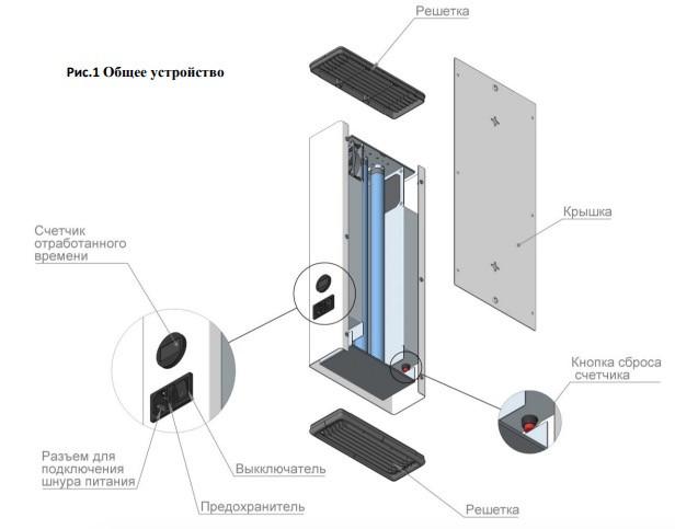 Vakio reFlash: устройство и схема работы