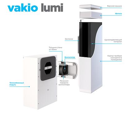 Монтаж приточно-вытяжной установки Vakio Lumi