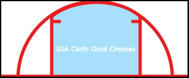 USA Cloth Goal Crease