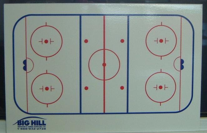 Coaching board - Portable
