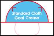 Standard Cloth Goal Crease