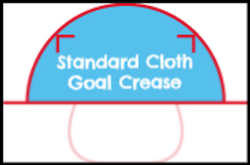 Standard Cloth Goal Crease