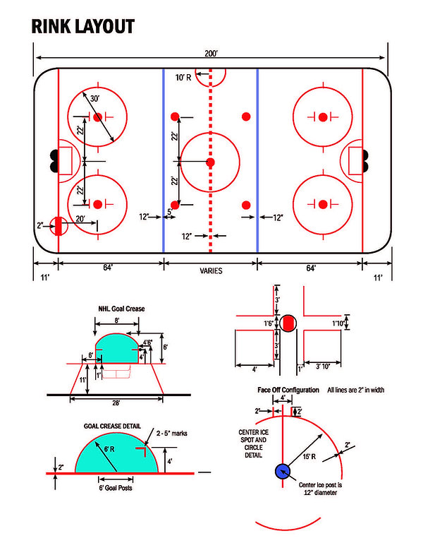 RINK LAYOUT