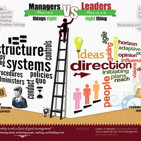 Situationsbestemt ledelse