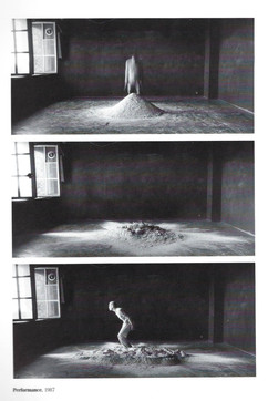Performance, 1987