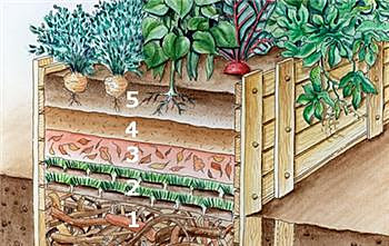 florafreunde kompostierung. Black Bedroom Furniture Sets. Home Design Ideas