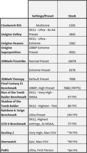 Review: 2019 MSI GS65 w/RTX 2080 Max-Q