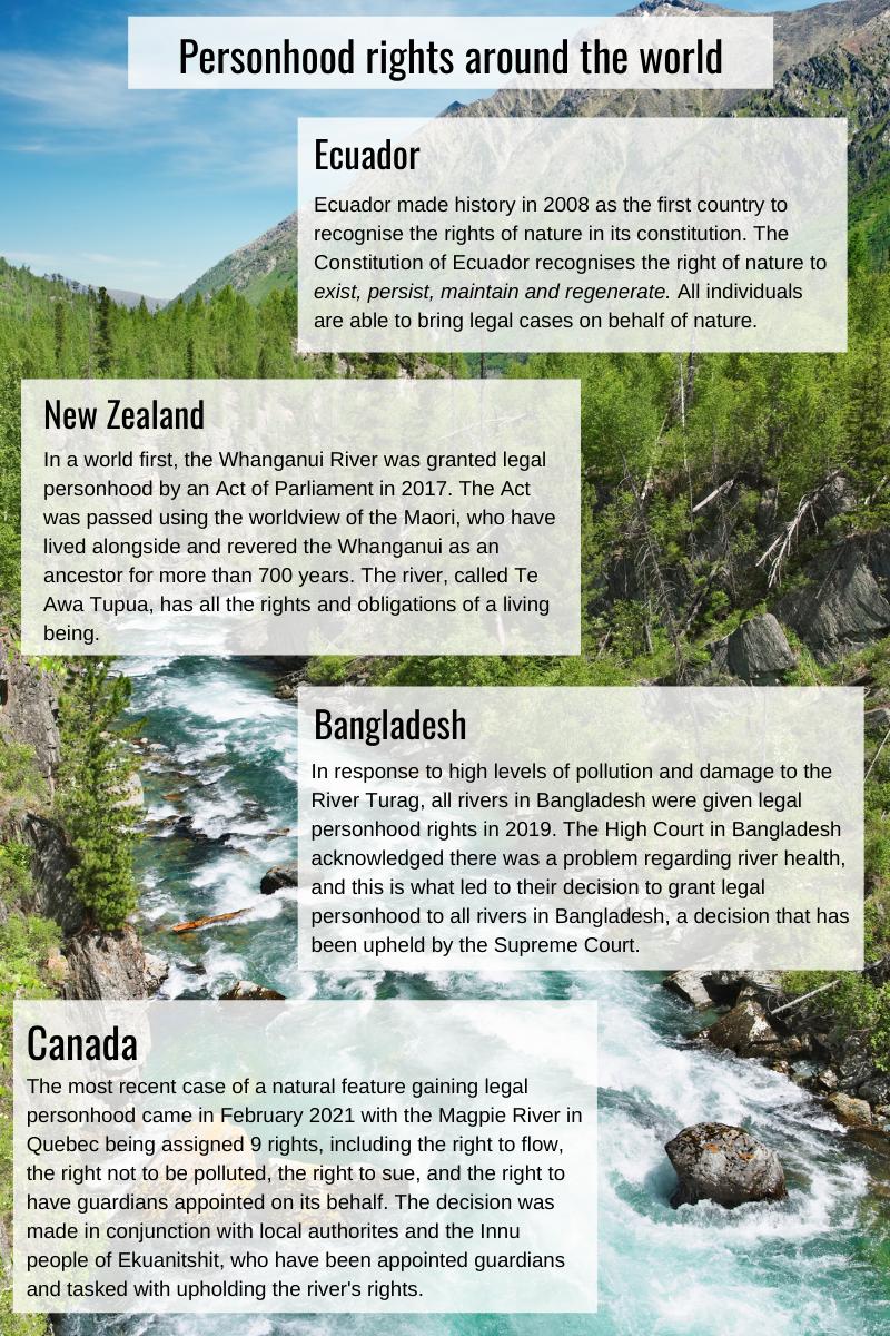 Rights and Rivers: Legislating Towards a Regenerative Culture