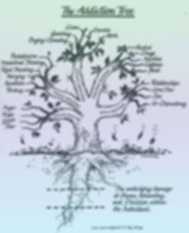 Addiction tree.jpg