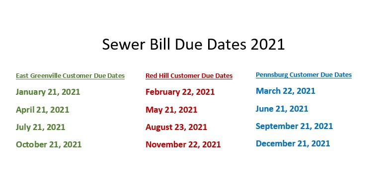 Due Dates for 2021 & Payment Methods