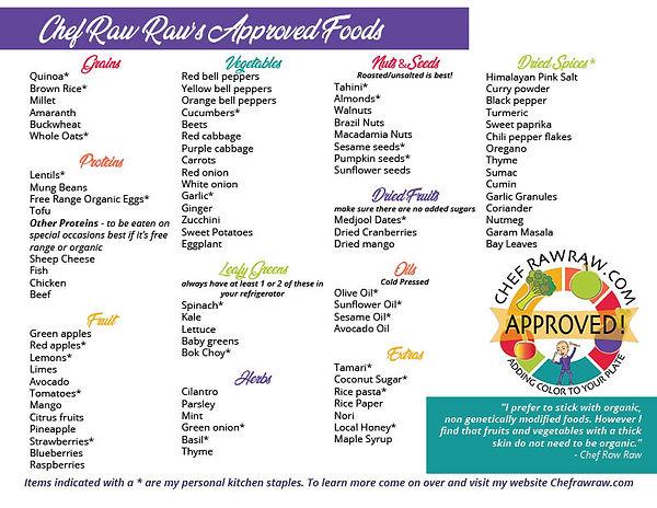 Chef Raw Raw Approved list.jpg