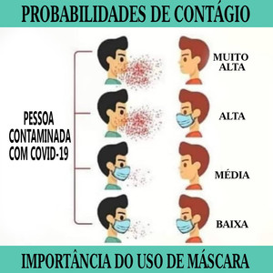 A Máscara Protege a Vida. Use!