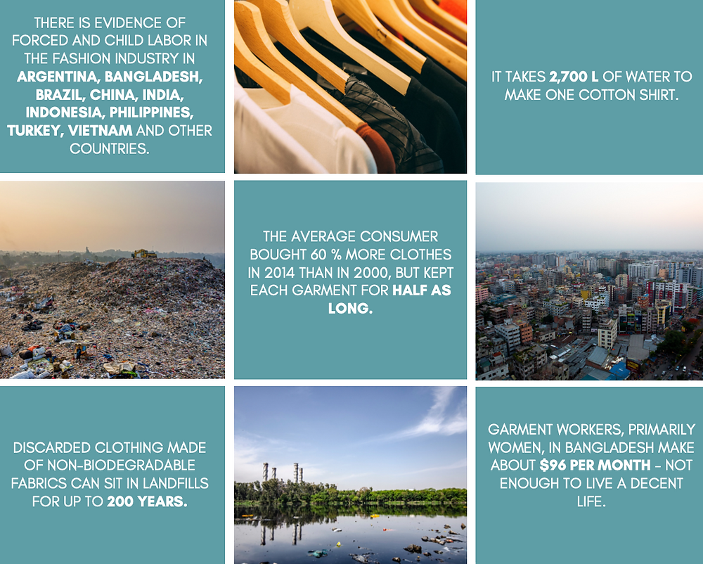 negative impacts of the fast fashion industry on our planet