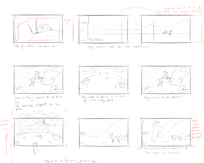 Thesis Storyboards pg3.png