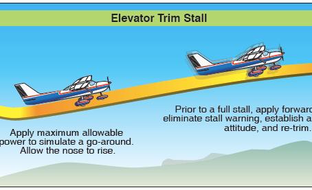 Elevator Trim Stall & Common Errors When Practising Stalling