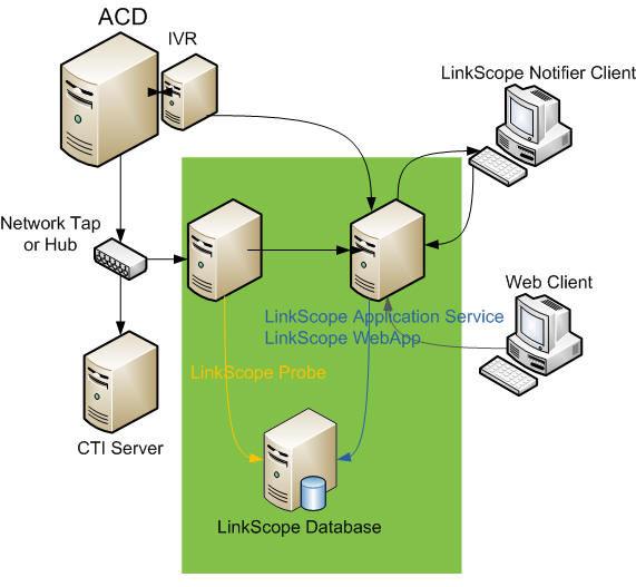 LS_Diagram.jpg
