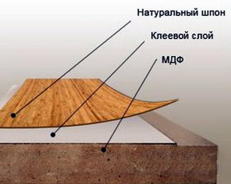 fanerovka.jpg