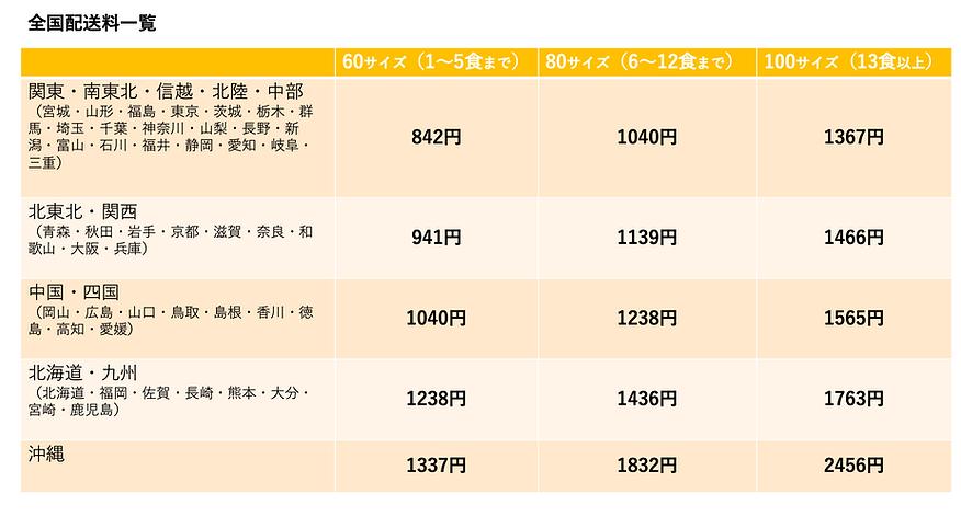 スクリーンショット 2020-11-03 1.10.11.png