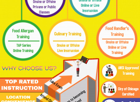 Believers' Sanitation & Culinary Training Information