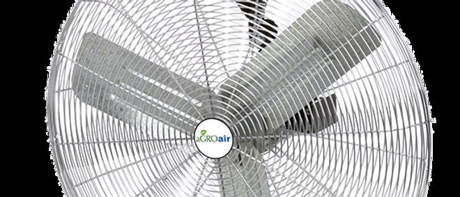 Circulation Fans Non-Oscillating