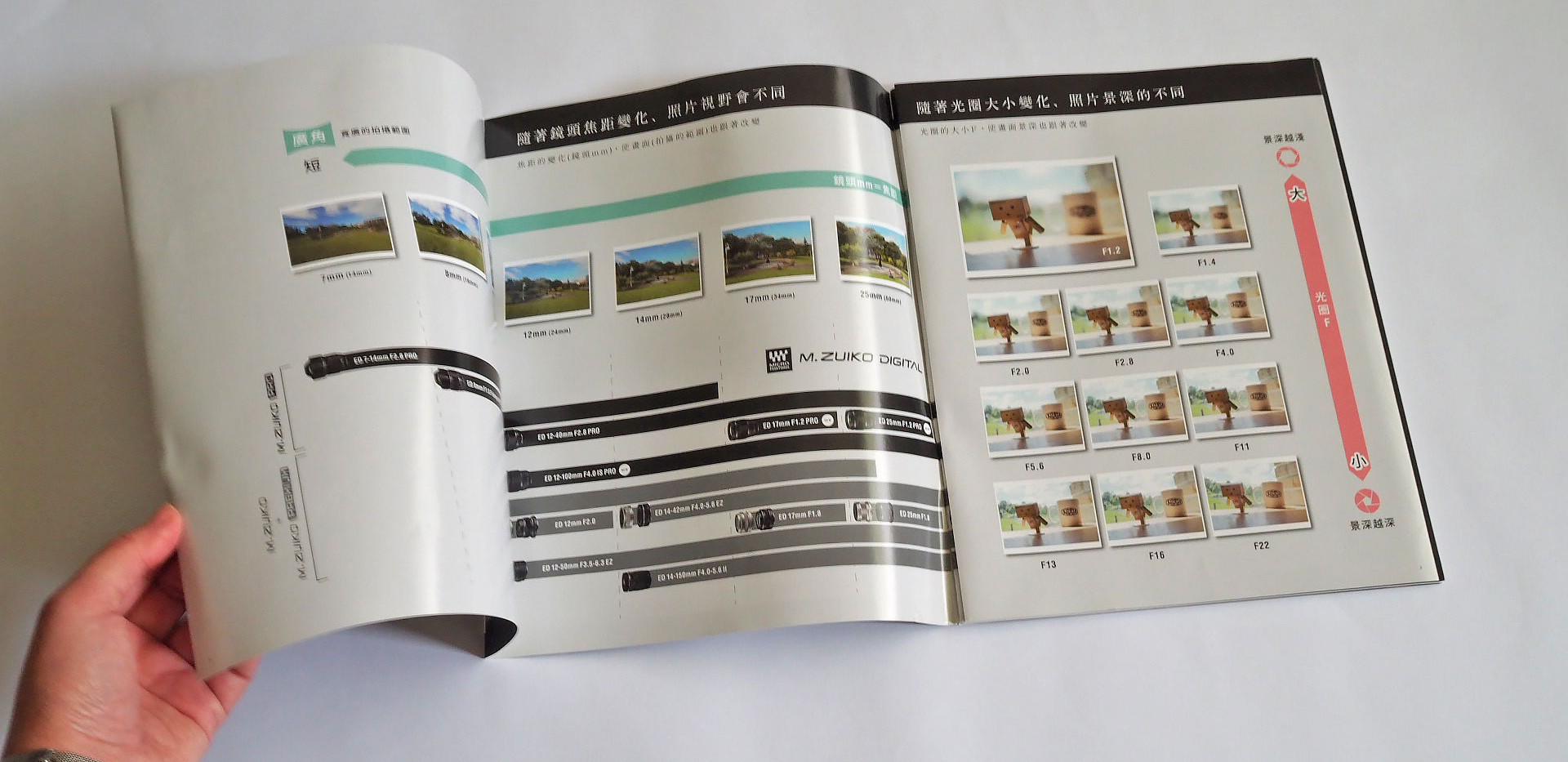 LensBook_Folding page