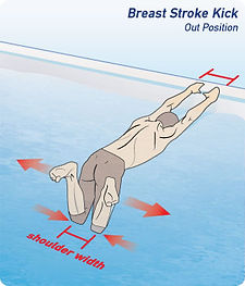 Swimming_How-to-Kick-Breaststroke-for-Swimming_03_300x350-2.jpeg